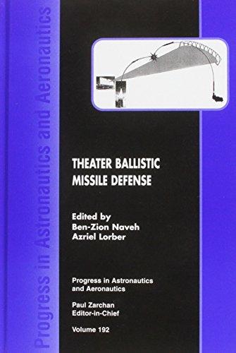 Theater Ballistic Missile Defense (Progress in...