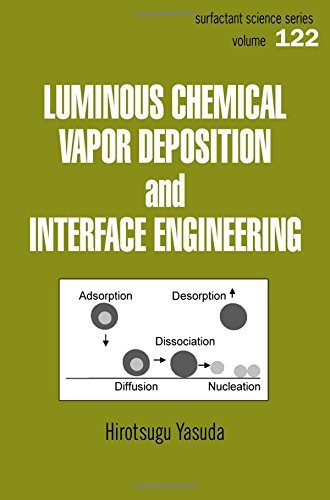 Luminous Chemical Vapor Deposition and Interface Engineering (Surfactant Science)