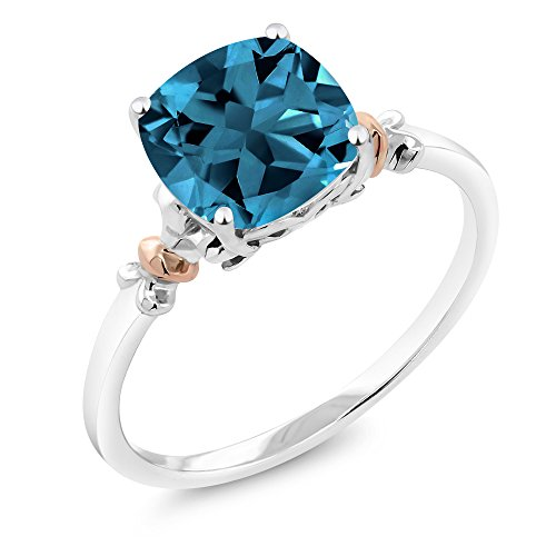 925 Sterling Silver and 10K Rose Gold Ring London Blue Topaz (2.74 cttw, 8x8mm Cushion, Available in size 5, 6, 7, 8, (Natural Topaz Gem)