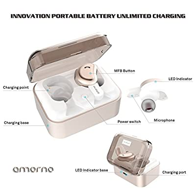 True Wireless Earbuds, AMORNO Truly Bluetooth Headphones In-Ear Noise Cancelling Mini Twins Earphones Sport Sweatproof Dual Stereo Earpieces with Charging Case for Running Gym