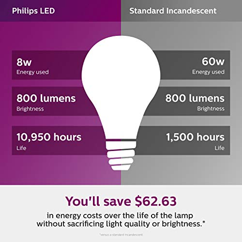 Philips LED Non-Dimmable A19 Frosted Light Bulb: 800-Lumen, 5000-Kelvin, 8-Watt (60-Watt Equivalent), E26 Base, Daylight, 16-Pack by Philips (Image #3)