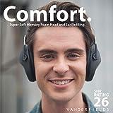 Ear Protection for Shooting – Compact Foldable