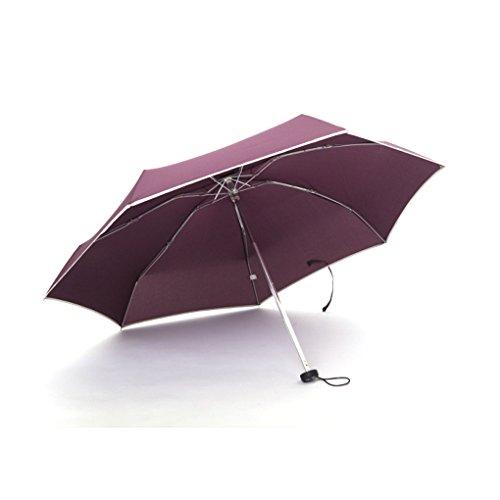 Starsource Compact Manual Anti UV Umbrellas