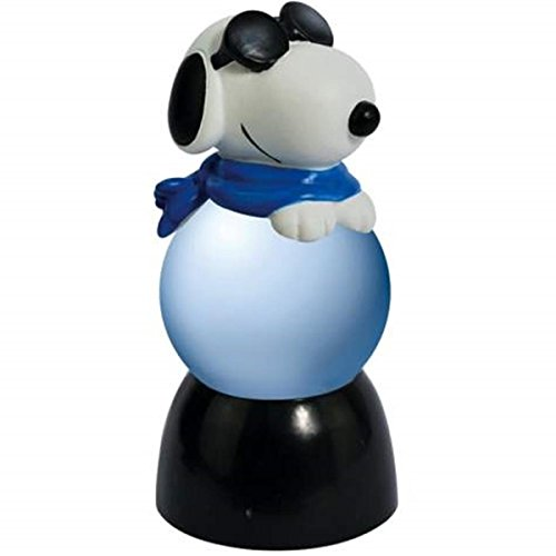 WL SS-WL-20785 35Mm Black & White Snoopy Joe Cool with Bl...