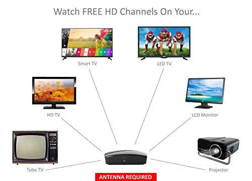 WHY Pay for Cable? Use This Amazing Digital Converter Box to View and Record HD Digital Channels for Free (Instant or Scheduled Recording, 1080P HDTV, High Resolution, HDMI Output, 7 Day Program by eXuby (Image #2)