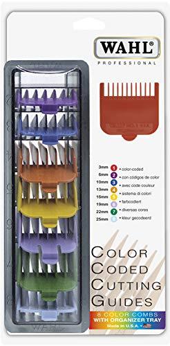 Best Hair Cutting Kits