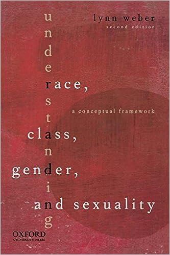 Understanding race class gender and sexuality a conceptual framework