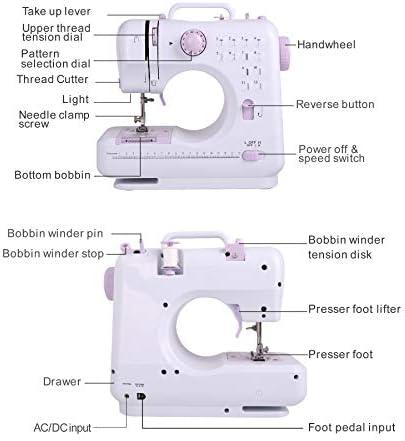 Sfeomi Maquina de Coser Electrica 12 Puntadas Mini Maquina de ...