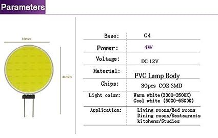 Amazon.com: Wall of Dragon 1Pcs 220V G4 Bombillas LED Lights For Home Led G4 12v AC&DC 3014 5730 2835 COB Lamparas Led Light Bulb Lighting Spotlight: Home & ...