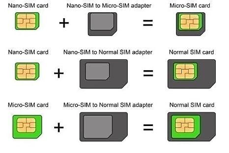 Amazon.com: iSYFIX Convertidor de adaptador de tarjeta Nano ...