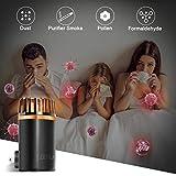ZERLA Air Purifier for Home,Pluggable Mini Smoke