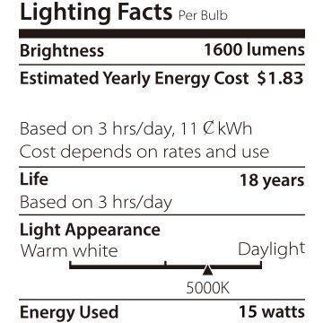 Garage Door Opener Bulb, Equivalent LED A19 Light Lumens Ultra-Bright, 5000K Daylight, Base, rated