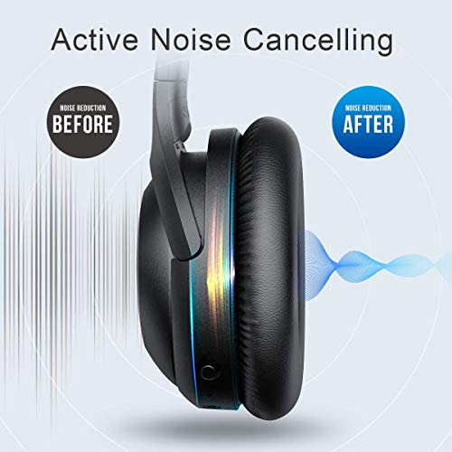 Active Noise Cancelling Headphones, iTeknic [Upgraded] Bluetooth Headphones with Microphone Deep Bass Wireless Headphones Over Ear 30 Hours Playtime for TV Travel Work Cellphone