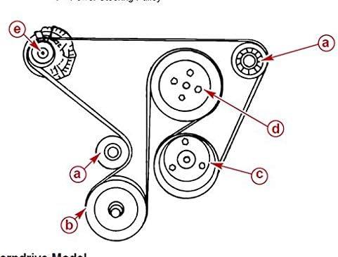MerCruiser V6 V8 Serpentine BELT Alpha Bravo 57-865615-003 57-865615Q03