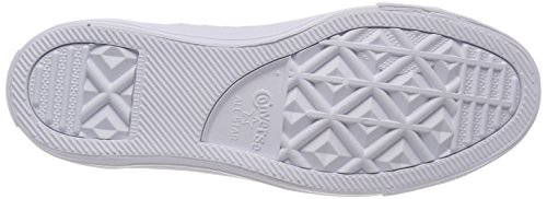 Damen 653 CTAS White Sneaker Converse White Hohe Rose Barely Rose Hi Tan Tan Beige Barely gBxxqHn