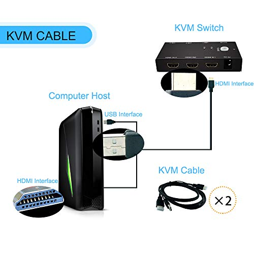 E-SDS 2-Port HDMI KVM Switch | 4K 60Hz Ultra HD | Metal Case 2 Input 1 Output|KVM Switch HDMI USB 2.0 with Remote Control and KVM Cables