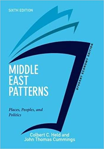 Middle East Patterns, Student Economy Edition: Places, People, and Politics