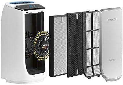 Rowenta xd6076 Filtro True HEPA Allergen Remover para PU6020 y ...