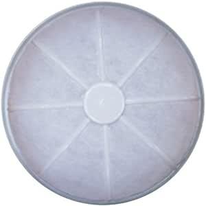 Filtro Sistema de Ventilación Forzada Sinco: Amazon.es: Bricolaje ...