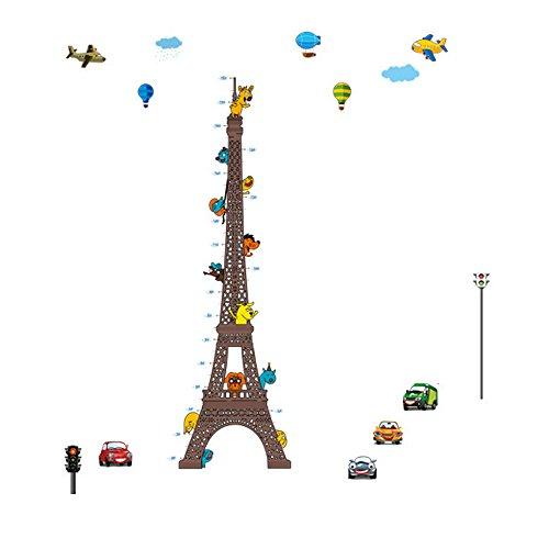 eiffel tower growth chart - 4