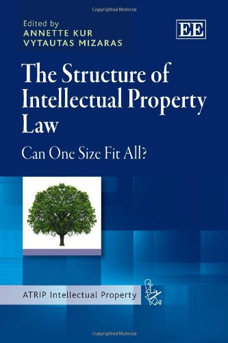 Structure Of Intellectual Property Law: Can One Size Fit All? (Atrip Intellectual Property Series)