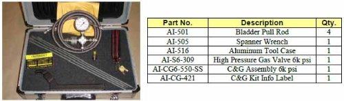 Accumulators AM-90-3KT Bladder Kit for AME90TR31003 Accumulators Inc