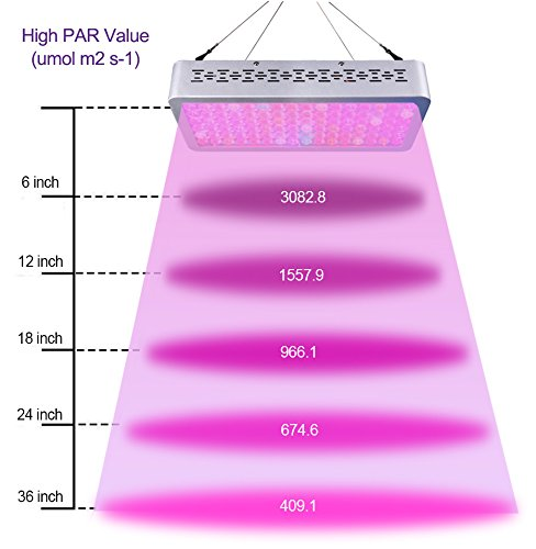 LED Grow Light 1000W, Full Spectrum with Lens, Veg and Bloom, Adjustable Hanger and Daisy Chain Grow Lights for Indoor Plants - ONEO I by ONEO (Image #2)