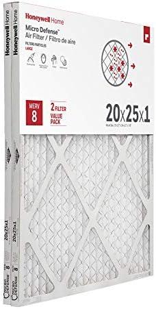 MicroDefense Honeywell CF108A2025 2PK Filter 20x25x1