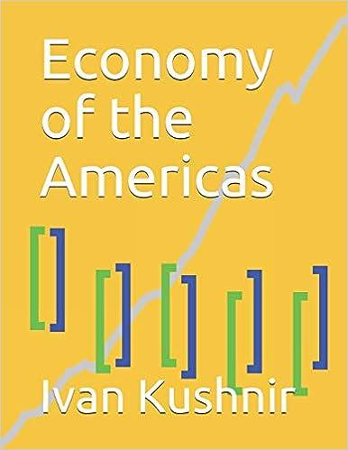 Economy of the Americas
