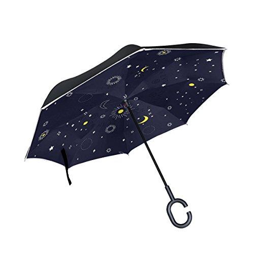 Automatic Open Reverse/Inverted Umbrella (Black/Navy Blue) - 9