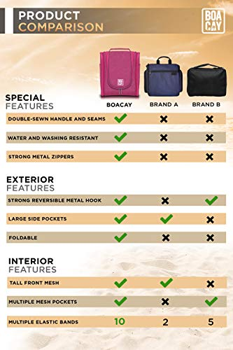Premium Hanging Travel Toiletry Bag for Women and Men Hygiene Bag Bathroom and Shower Organizer Kit