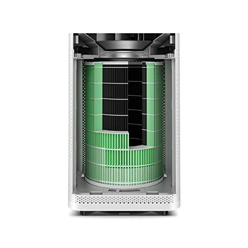 CUHAWUDBA Original para Mi Filtro De Aire Inteligente Purificador De Reemplazo 2 2S Filtro De Aire MAX Nucleo del Filtro Eliminacion De Hcho Formaldehido Version