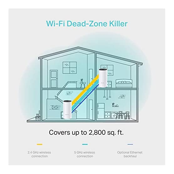 TP-Link Deco Whole Home Mesh WiFi System – Up to 3,800 Sq. Ft. Coverage,WiFi Router/WiFi Extender Replacement,AC1200… 41Mbdmsl2nL. SS555