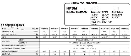 High Flow Pneumatic Steel Muffler 1-1/2'' NPT