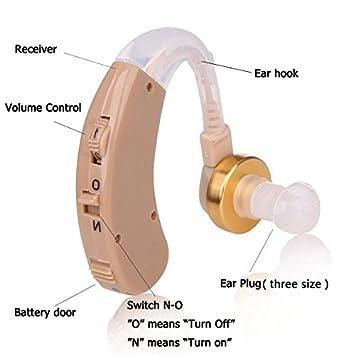 Wireless Hearing Aid market