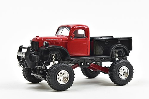 Most bought Model Cars & Trucks