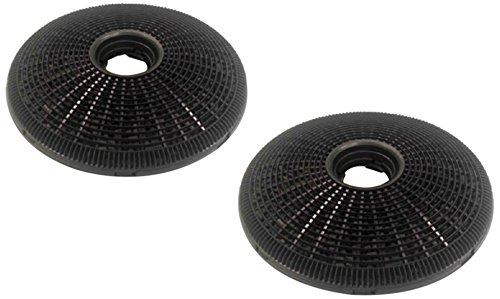 Neff z dunstabzugshauben zubehör cleanair aktivkohlefilter
