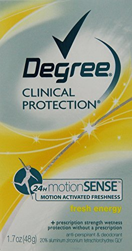Degree Women Clinical Protection Antiperspirant and