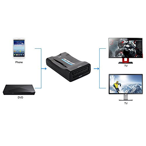 Sixsons 1080P Scart To HDMI Video Upscaler Audio Converter Adapter For HD TV DVD Sky Box