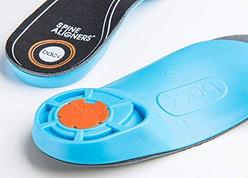BackPainHelp ¾ Length Spine Aligner Orthotic Inserts with Arch Support - High Quality Cushioning Insoles for Overpronation, Plantar Fasciitis, Flat Feet, Heel Spurs & Foot Pain - for Men & Women (S) (Best Sandals For Overpronation And Flat Feet)