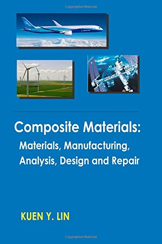 design and analysis laminated composite tube Design and analysis of filament w ound composite tubes a thesis submitted to the graduate school of natural and applied sciences of middle east technical university.