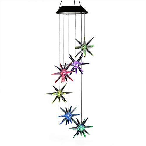 Bestselling Pendant Lights