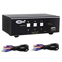 HDMI KVM Switch 2 Port Dual Monitor (Duplicated Display), CKL HDMI KVM Switch Splitter 2 in 2 Out with Audio Microphone Output and USB 2.0 Hub, PC Monitor Keyboard Mouse Switcher 1080P 3D CKL-92HUA