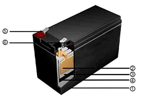 Razor Pocket Rocket PR200 Battery Cartridge - Maintenance-free APC RBC110 RBC 110 Beiter DC Power® by Beiter DC Power (Image #1)