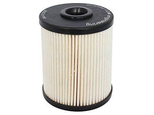 fuel filter on dodge ram v1 0 change fuel filter on hummer h2 dodge fuel filter - autopartsway.com