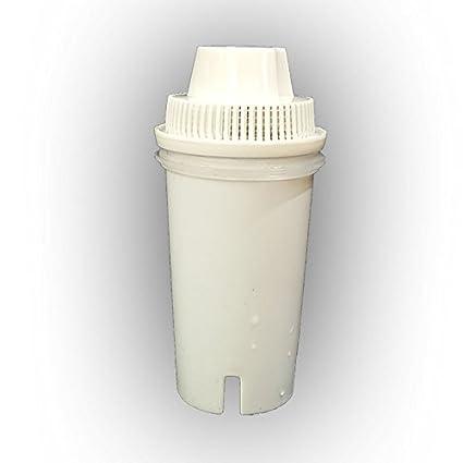 PECO Alkaline Pitcher Ionizer Antioxidant Filtered Water Jug Cartridge