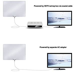 Energup Thin Digital Indoor TV Antenna, 50 Miles Range with 13.4 Feet Coax Cable - White