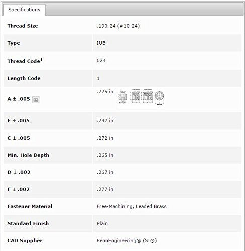 IUB-024-1 Unified IUC Types IUB Thru Threaded Inserts Pem Tapered