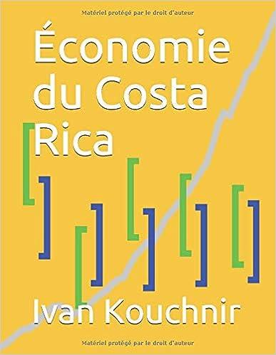 Économie du Costa Rica