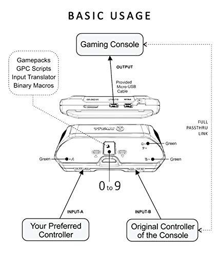 Titan Two Device NEW Model [Programmable Scripts, Macros